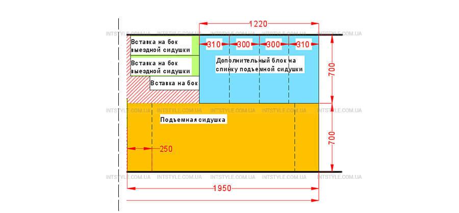 4a5ed8e0c481 ⭐Сколько ткани нужно на диван? Раскладка ткани, чертежи.