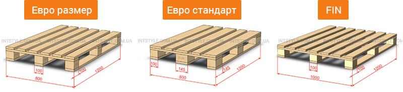 поддоны для мебели, размеры паллет, типы виды паллет